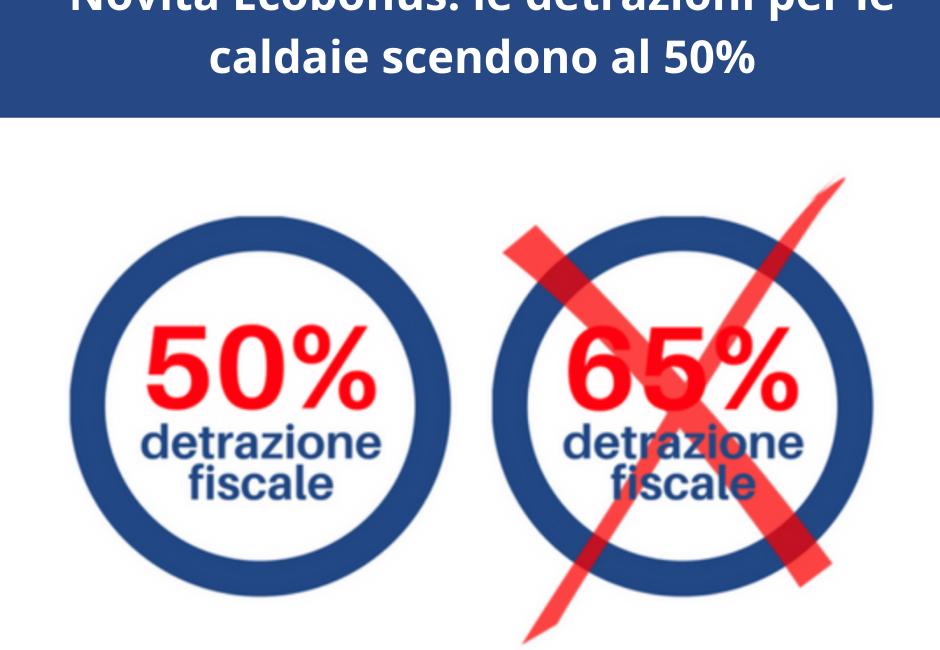 Detrazione Fiscale Caldaie